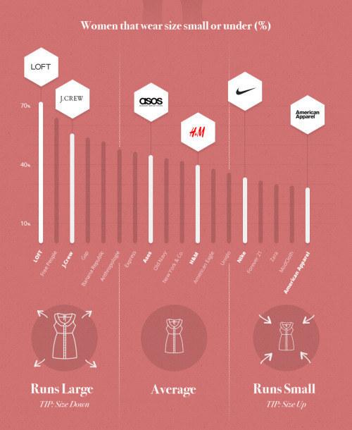 Size-Chart-Asos-Forever21-HM.jpg